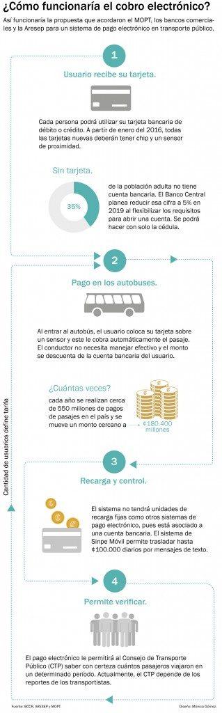 bancos1-01