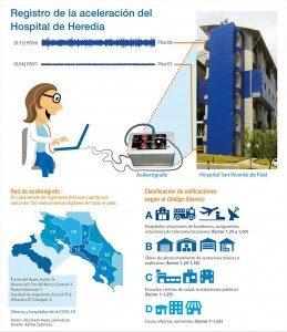 infografía sismica-01